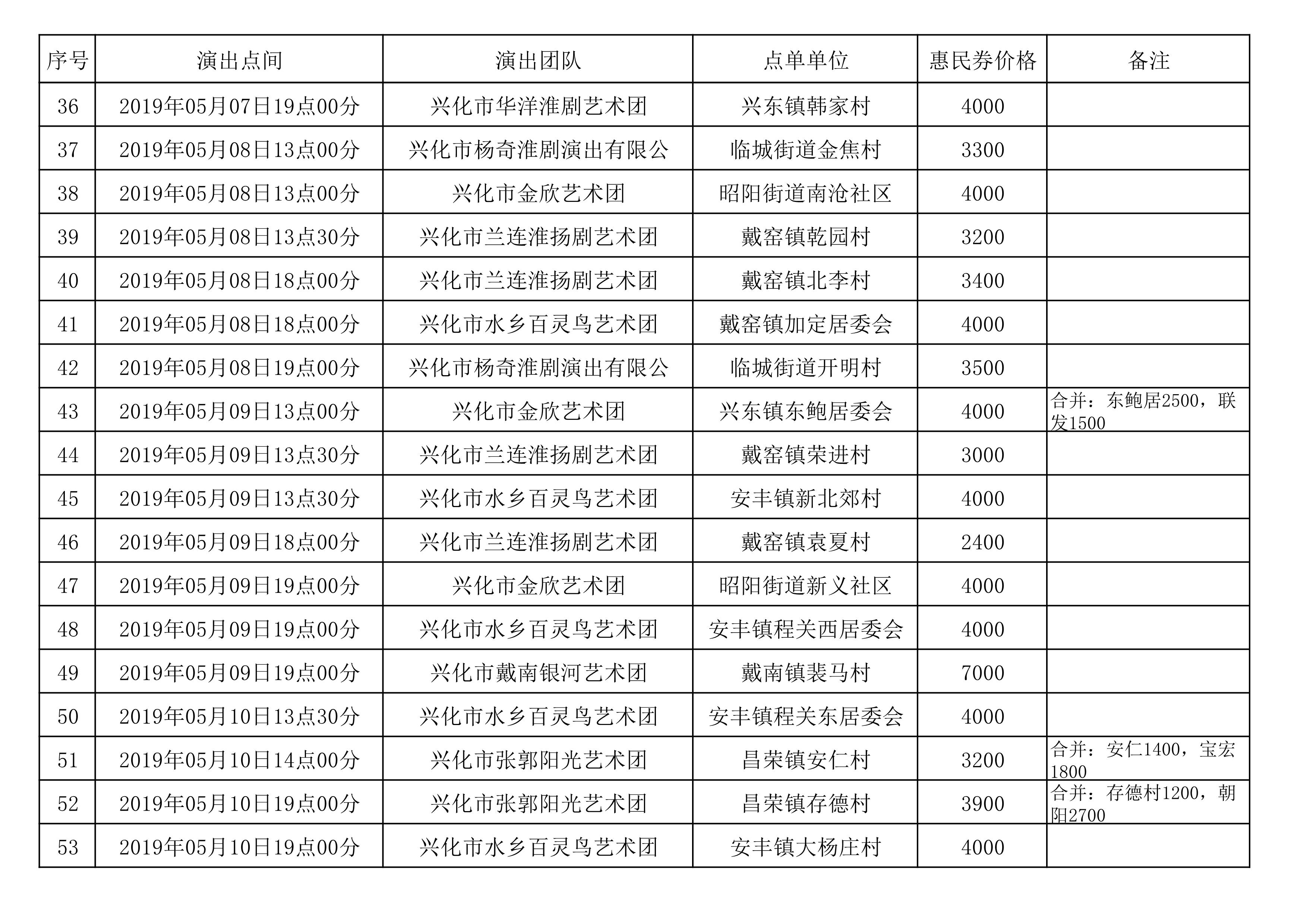 文化惠民券5月点单_3.jpg