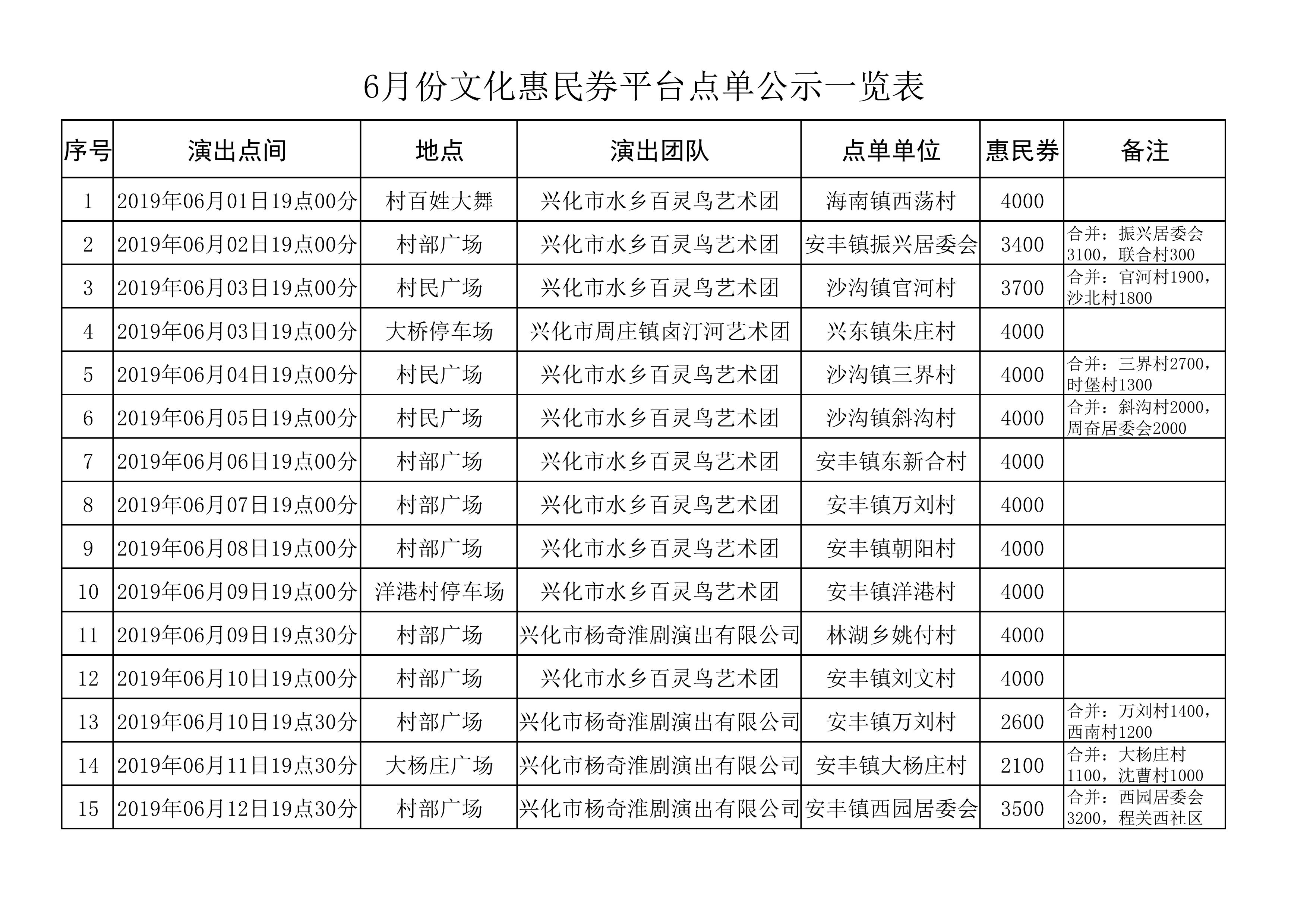 6月份文化惠民券平台点单公示一览表_1.jpg